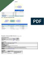 Corporate Inbound Web Service