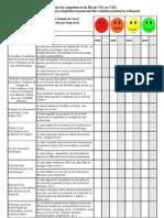 Evaluation B2i