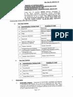 Naval Dockyard Vishakapatnam ITI Apprentice 2012
