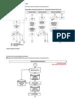 Bagan Alur Sistem Informasi Siklus Pendapatan