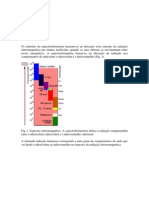 relatorio espectrofotometria