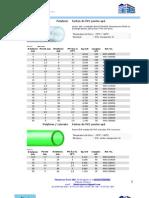 Catalog Baggerman (Furtunuri Hidraulice Si Industriale)