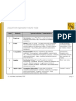 Procurement Maturity Model