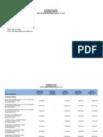 Quarterly Report for Aug 2011