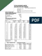 Adhi Crude Oil Detail Test Report-061104
