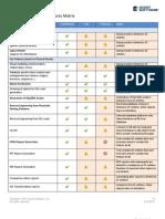TDM4 Feature Matrix