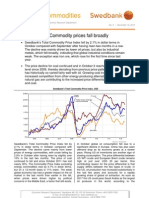 Energy & Commodities - November 16, 2012