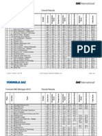f Sae 2010 Results