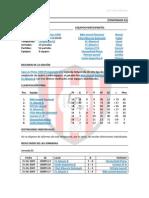 Liga Las Pistas CDM - Temporada 02