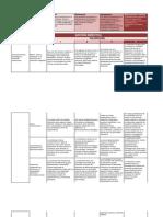 criterios autoevaluacion institucional