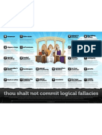 Logical Fallacies Graphic