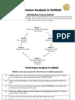 Softball Analysis 2012-2013
