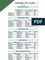 RésultatsTournoi LUDRES 2012.pdf