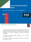 Ranking de reclamos en el sector financiero de mayo a agosto de 2011 y 2012