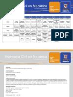 Malla Ingenieria Civil Mecanica
