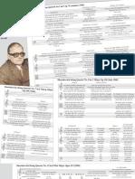 Shostakovich String Quartets, selected poetic responses
