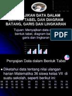 Menyajikan Data Dalam Bentuk Tabel Dan Diagram Batang