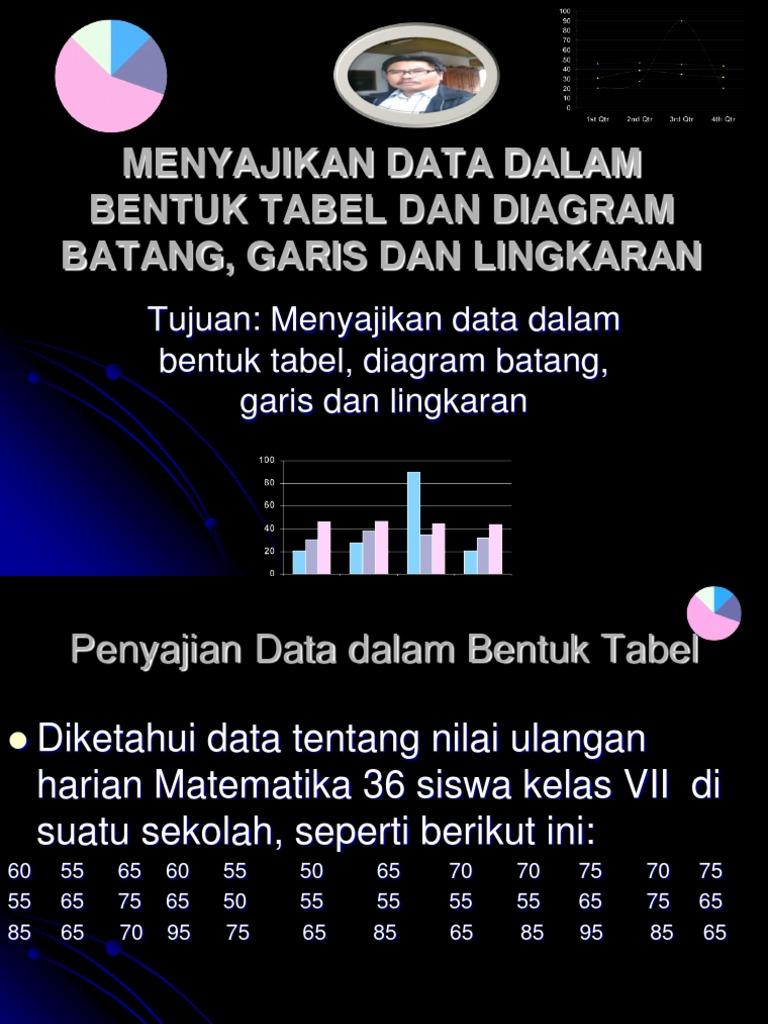 Menyajikan data dalam bentuk tabel dan diagram batang ccuart Gallery