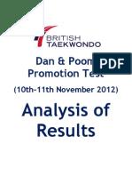 Analysis of British Taekwondo Dan Grading Results November 2012