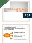 Regimes Aliment Ares Dos Animais
