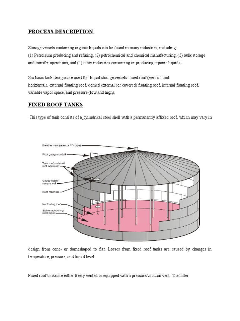 Storage Tank Deck Ship Evaporation