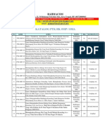 Katalog PTK Bimbingan Konseling