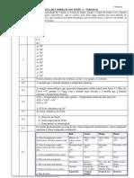 Correção Teste 1 Versão B - out. 2012