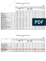 2013 rozpocet prijmy