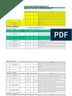 Oferta Enero-marzo 2013 (Web)