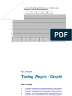 Wages Tax Worldwide