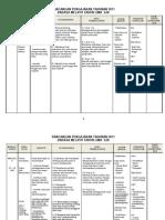 Rancangan Tahunan Mengajar Tahun 5 SJK