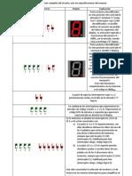 Explicacion Memoria + decodificador Blog