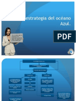 Presentación3the blueoceanstrategy