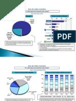 Adelanto Estudio Consumo Medios y Redes