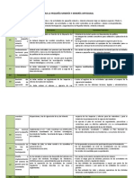 Agenda Mineria Artesanal y Pequena Mineria