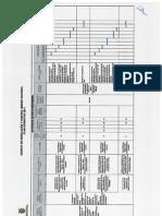 Arcom Plan Operativo 2011