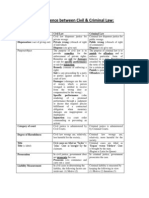 Pakistan Penal Code-LLB- Pakistan--Up coming Exam Oriented