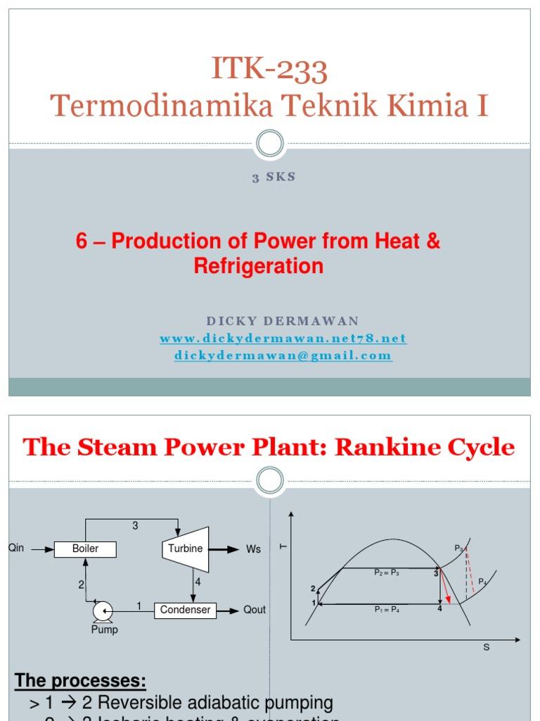 Itk 233 6power production refrigeration gas compressor itk 233 6power production refrigeration gas compressor refrigeration ccuart Gallery