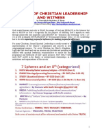 SPHERES OF CHRISTIAN LEADERSHIP AND WITNESS.