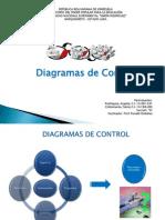 Exposición Diagramas de Control