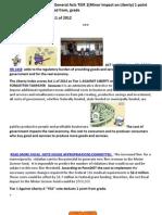 LibertyIndex 2012 Tier 1