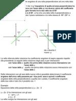 Coefficiente angolare rette perpendicolari
