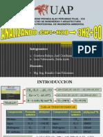 Obtencion Del h2