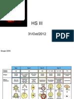 HS III