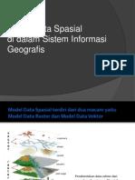 Model Data Spasial SIG