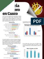 Violencia de Género en Cusco