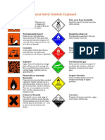 Chemical Safety Symbols Explained