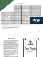 Factsheet2011 Nov 16