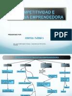 Competitividad e Iniciativa Emprendedora