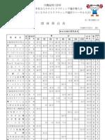 第49回全日本社会人選手権大会_団体